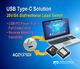 Alpha and Omega Semiconductor Introduces First USB Type-C Load
